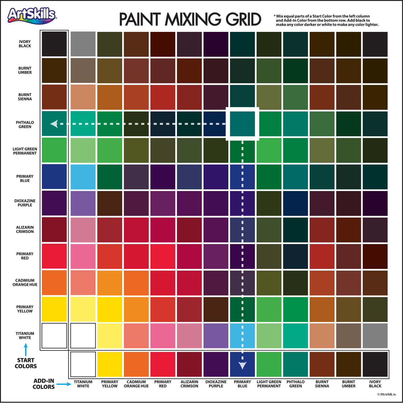 Color Chart For Mixing Colors In Paint