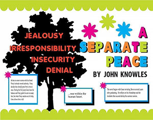 """a separate peace made only by A summary of chapter 8 in john knowles's a separate peace  he starts to  make a joke about gene's """"plan""""—to kill finny and get the room for himself—but ."""