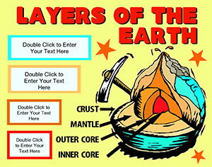Make A Science Fair Project Poster Ideas Earth S