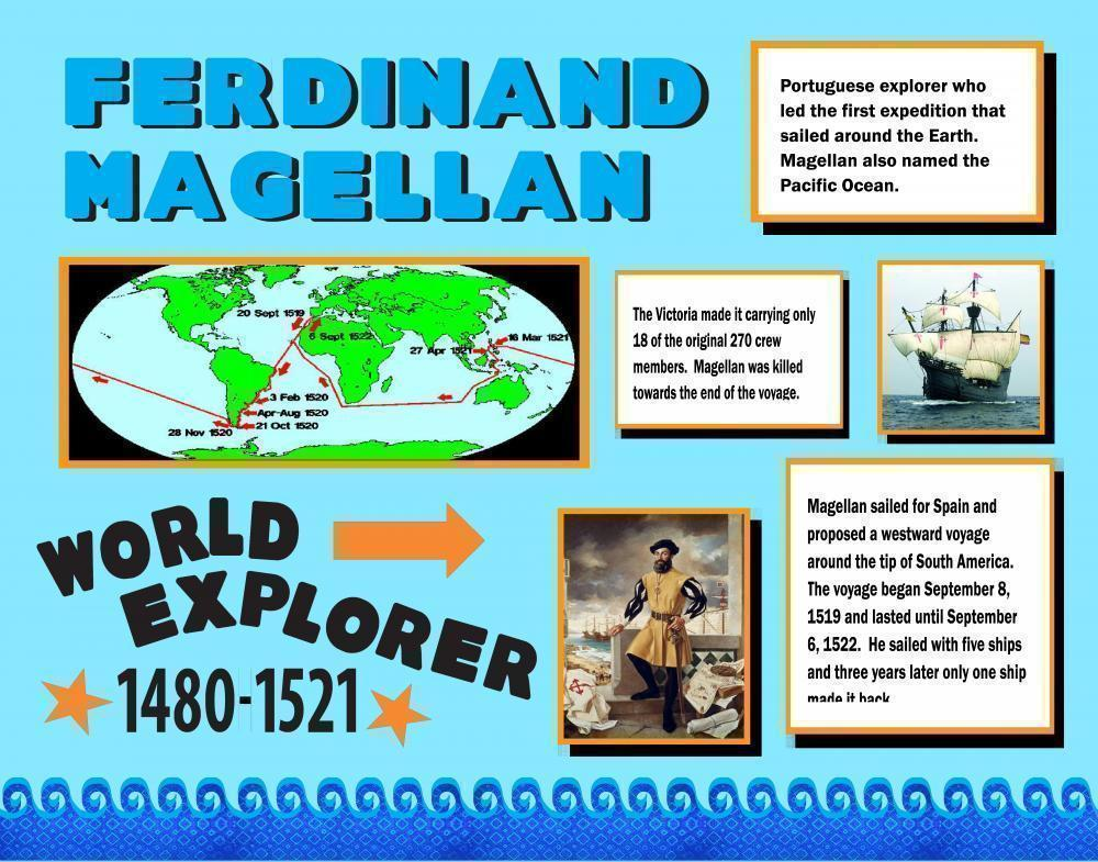 Make A Ferdinand Magellan Poster History Project Poster Ideas