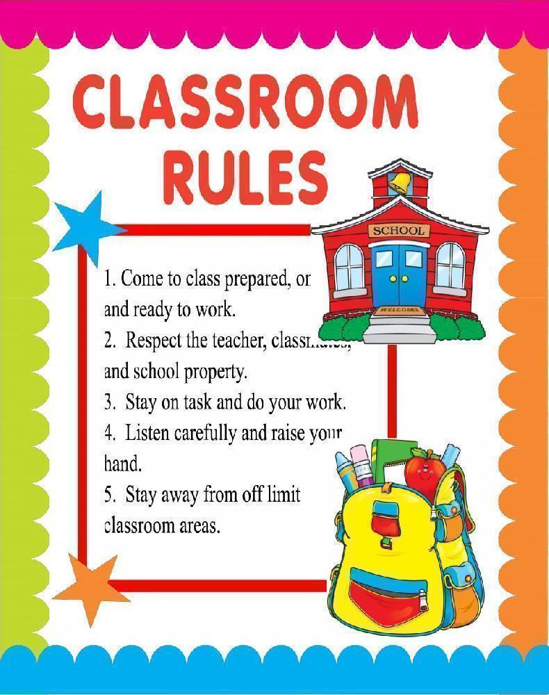Classroom Poster Ideas ~ Create a classroom rules poster