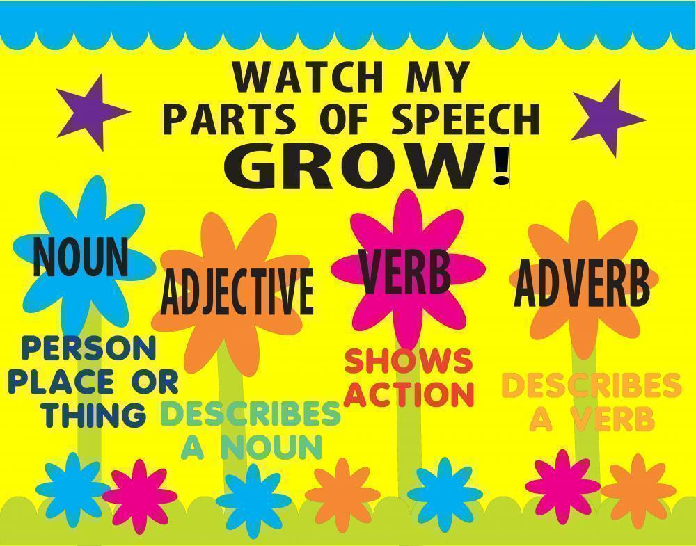 Make a Part of Speech Poster : English Project Poster Ideas