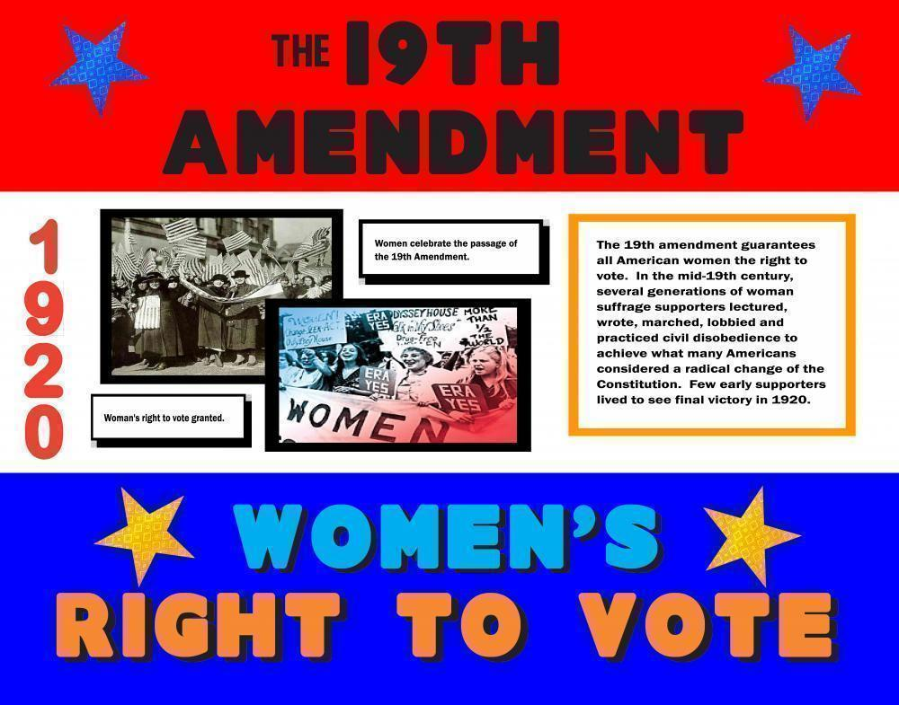 women and the right to vote in the 19th amendment 19th amendment from grolier's encyclopedia americana the 19th amendment (1920) to the constitution of the united states provides men and women with equal voting.