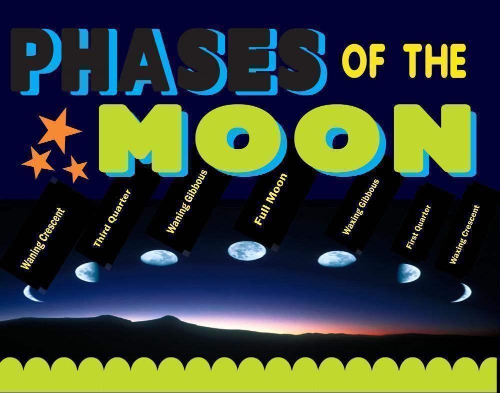 home images list the moon phases list the moon phases facebook twitter ...