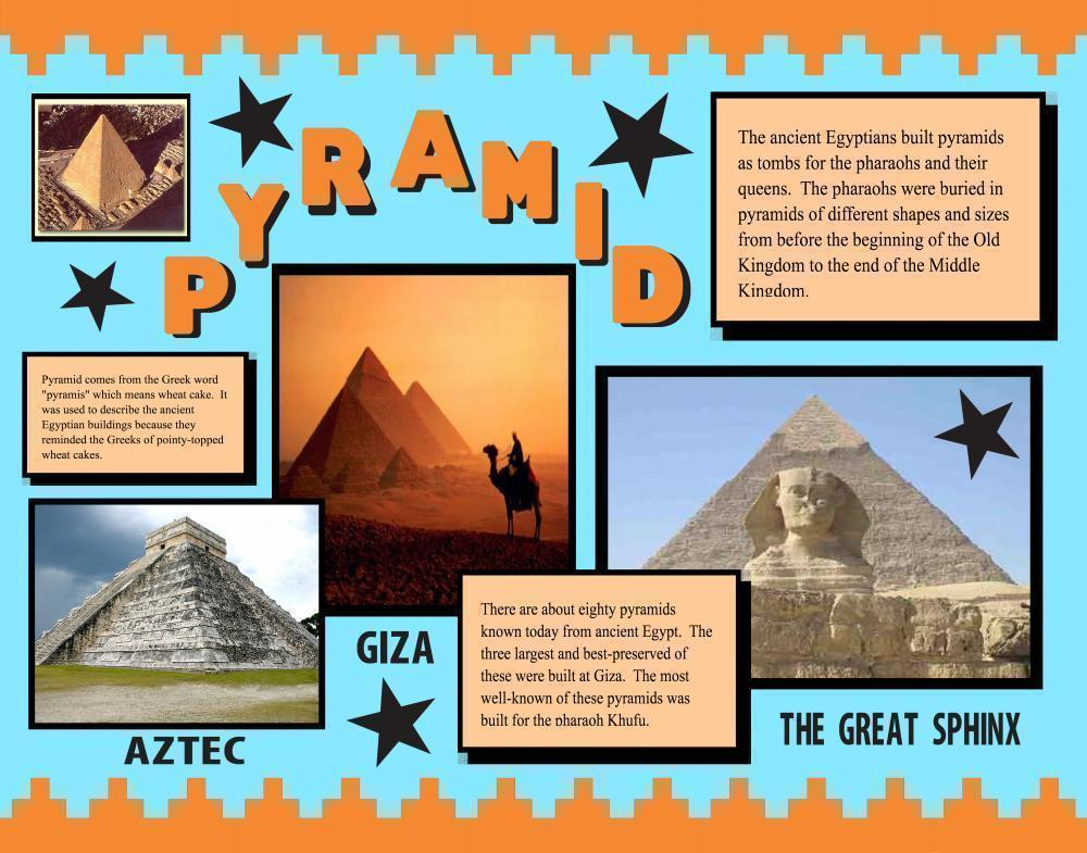 Make A Poster About Pyramids Famous Pyramids Poster Ideas