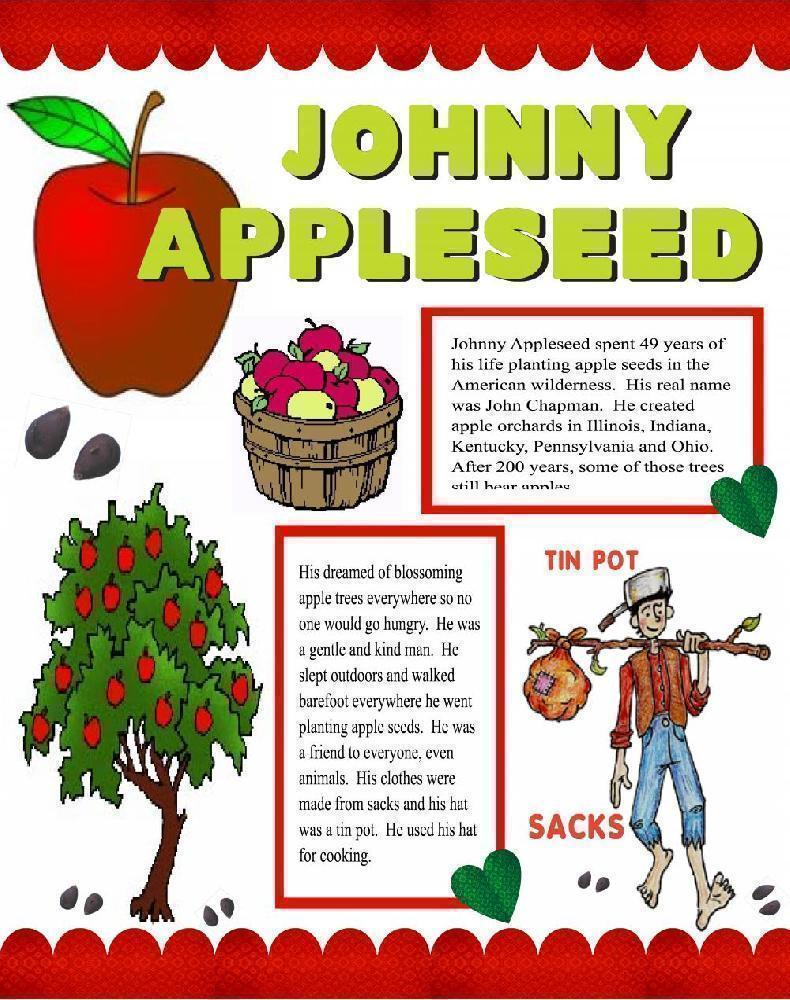 Make A Poster About Johnny Appleseed Planting Apple Trees Poster Ideas