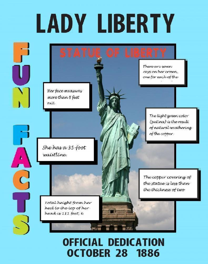 Make a Poster About the Statue of Liberty | Lady Liberty ...