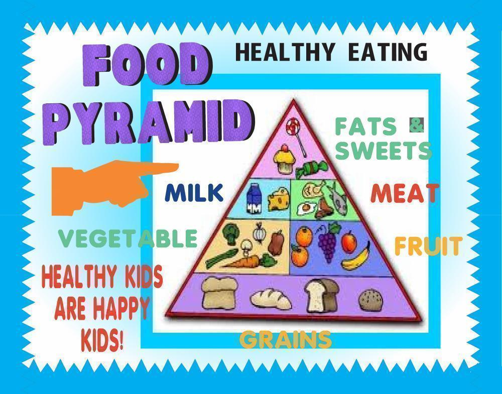 Make A Science Fair Project About The Food Pyramid