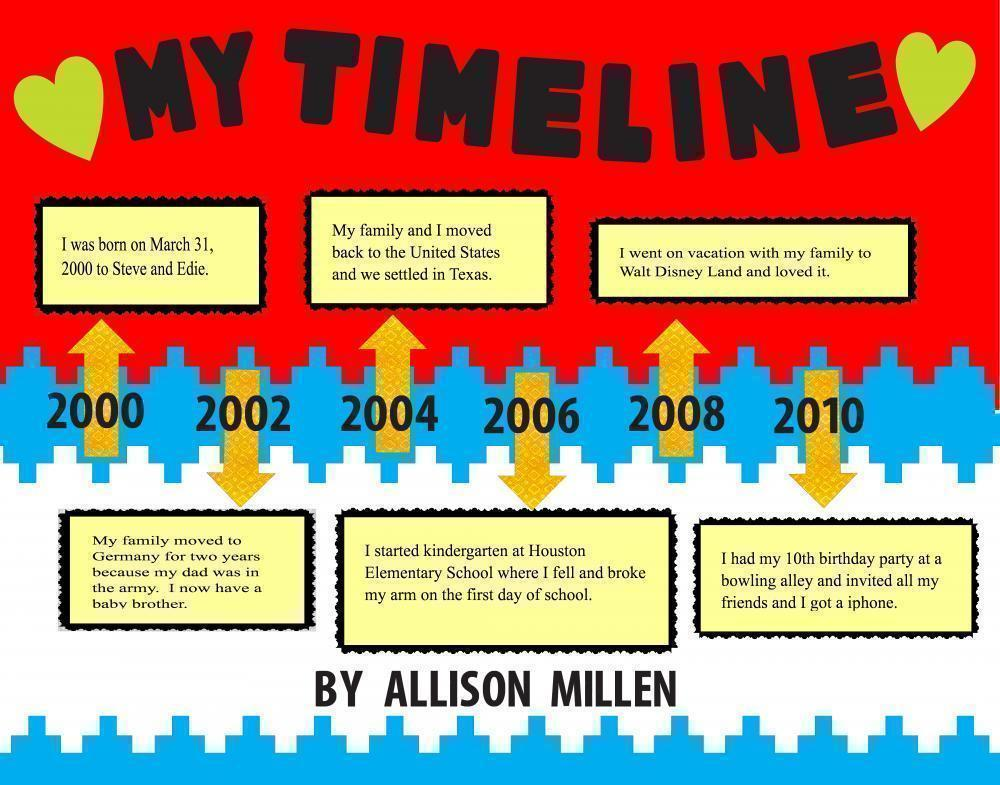 Make a personal timeline poster school project poster ideas for Do my project
