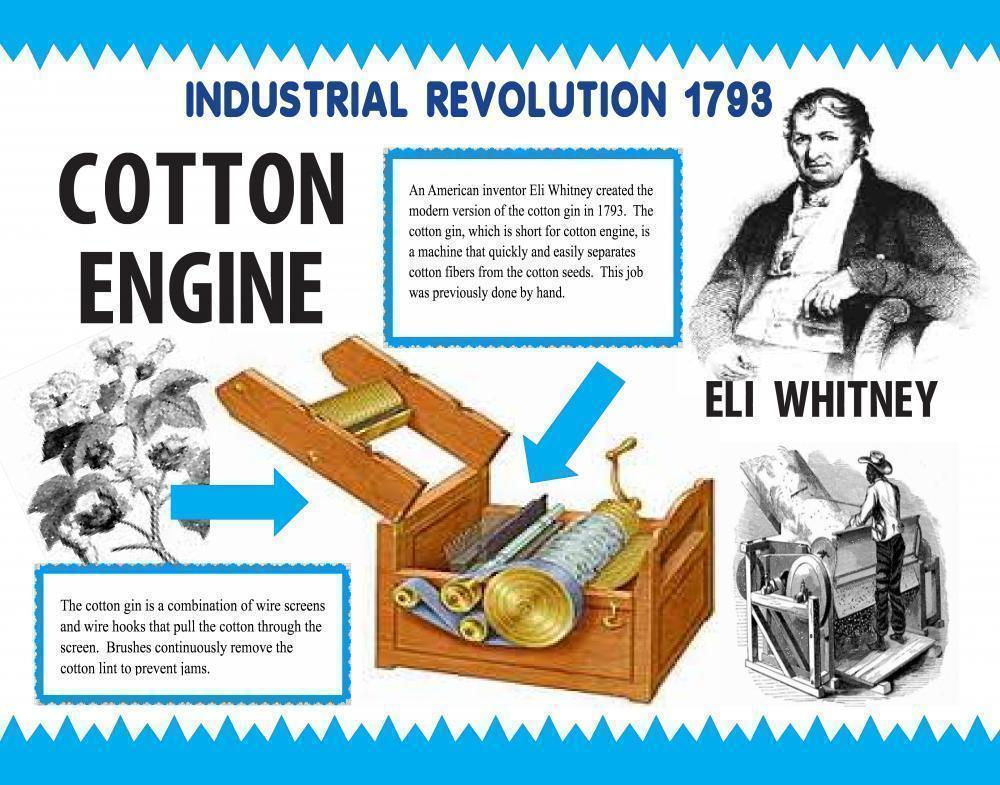 instructions on how to make a cotton gin