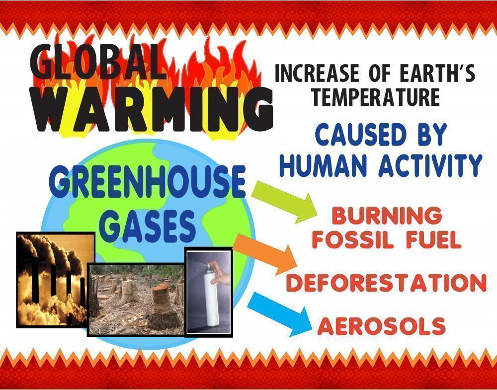 Make a Science Fair Project | Poster Ideas - Global Warming ...