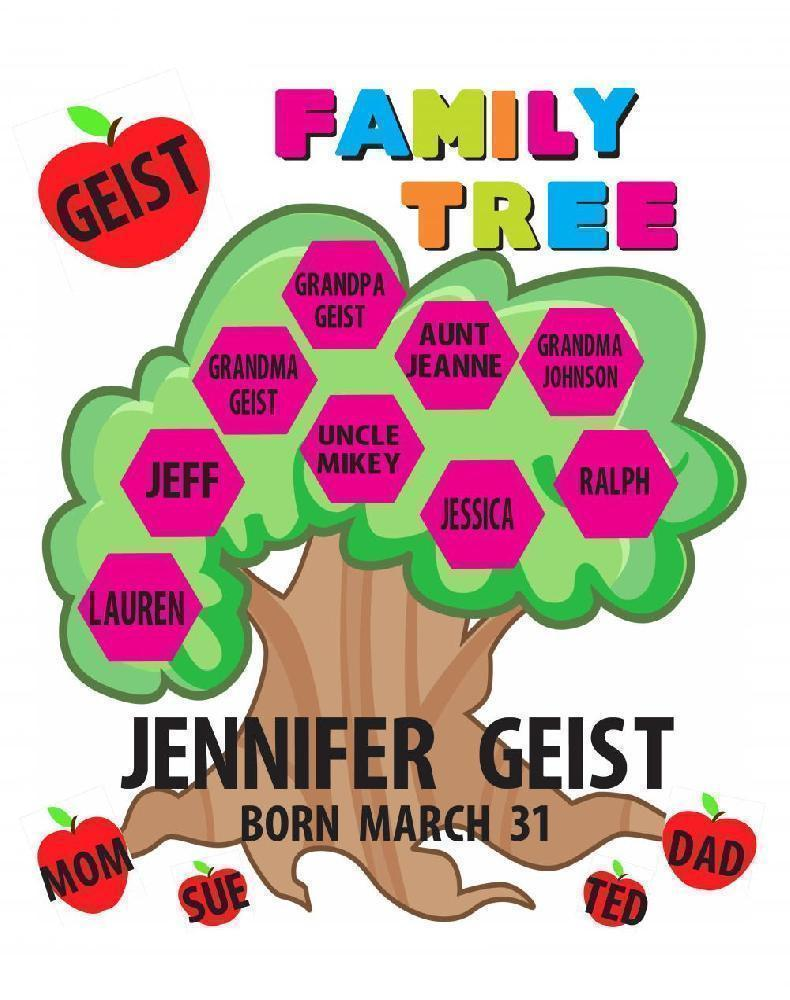 Create A Poster About Family Trees Family Tree Poster Ideas