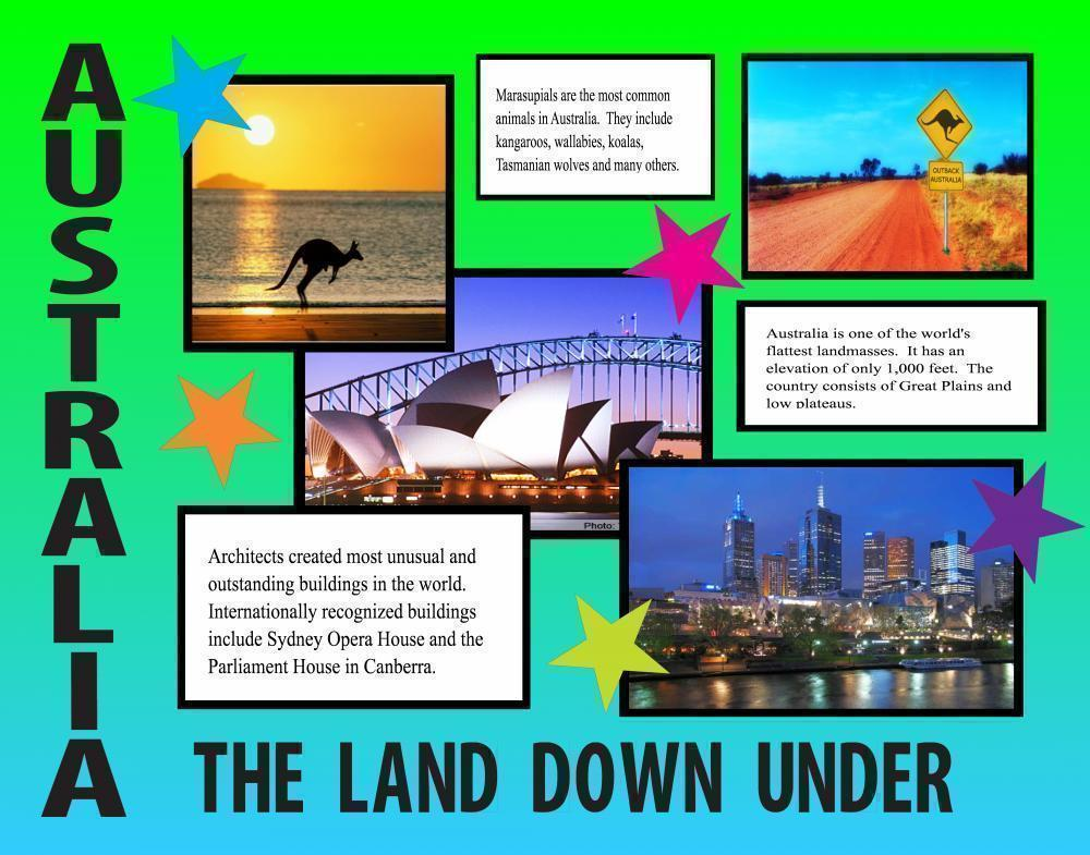 Make A Poster About Australia Land Down Under Poster Ideas