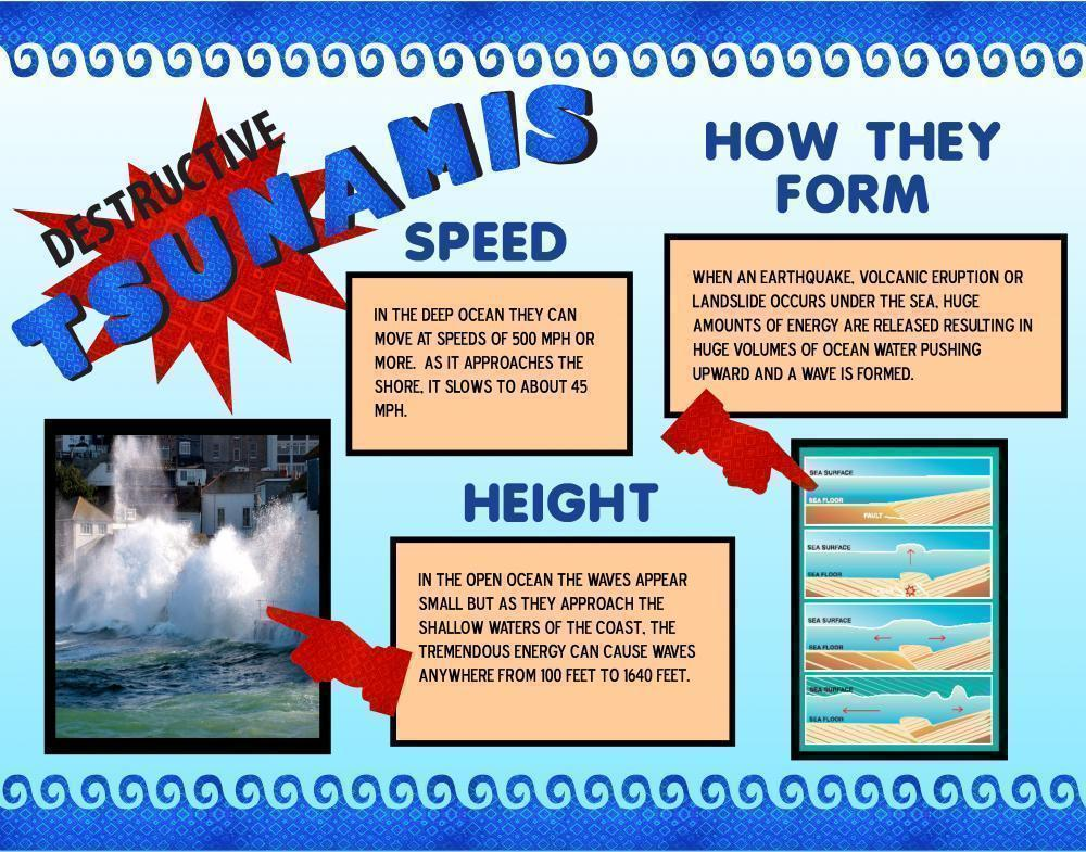 Science Fair Project   Poster Ideas - Tsunami   Earth Science Project ...