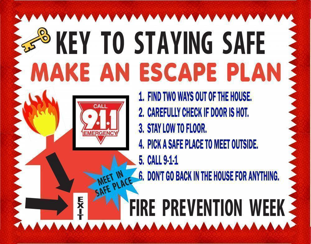 Fire Prevention Week Poster Safety Awareness Ideas