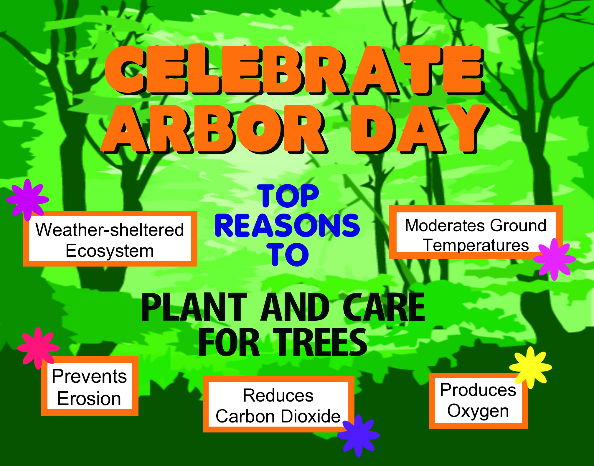 Make A Tree Conservation Poster Arbor Day Poster Ideas