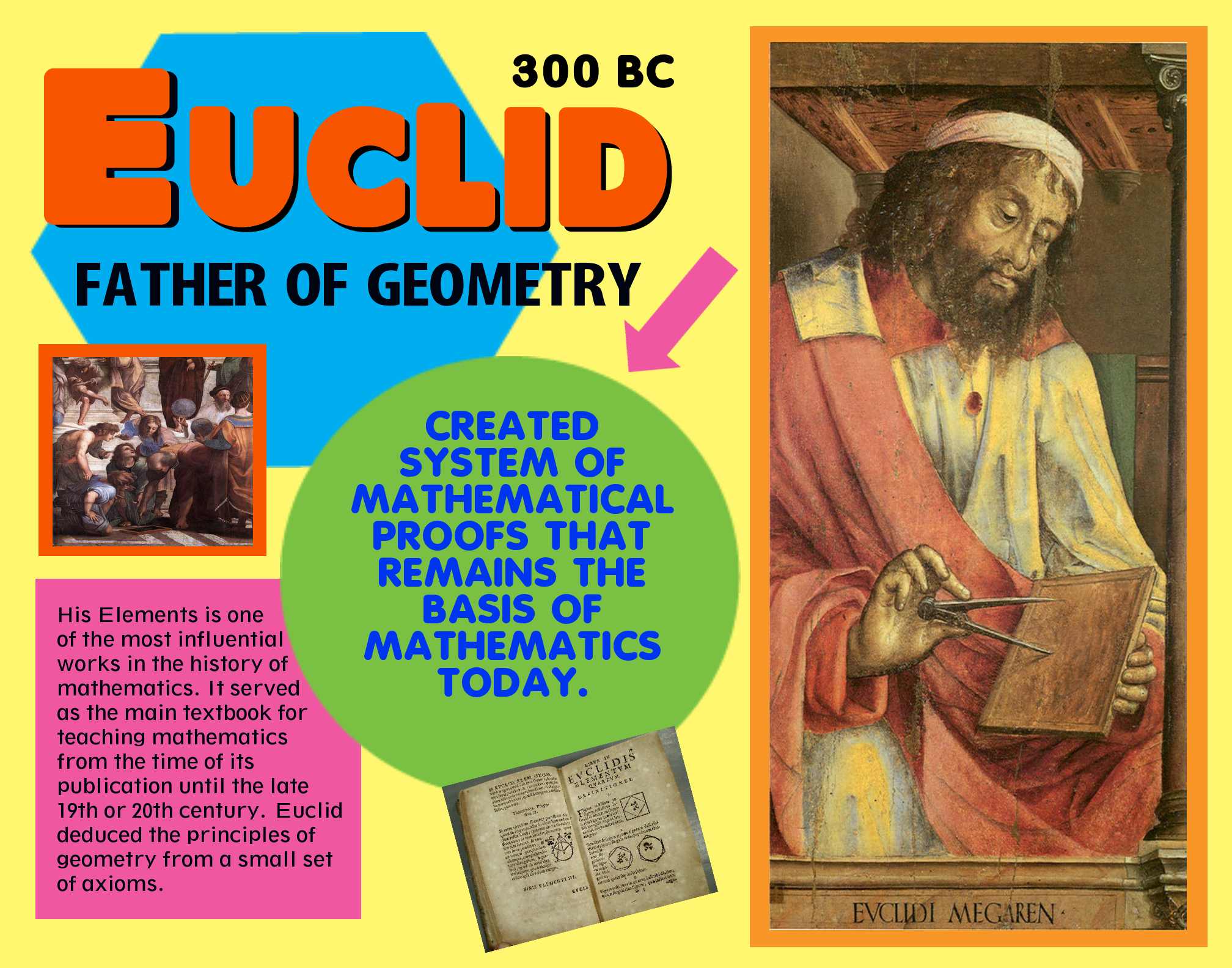 Create A Poster About Euclid Mathmatic Poster School