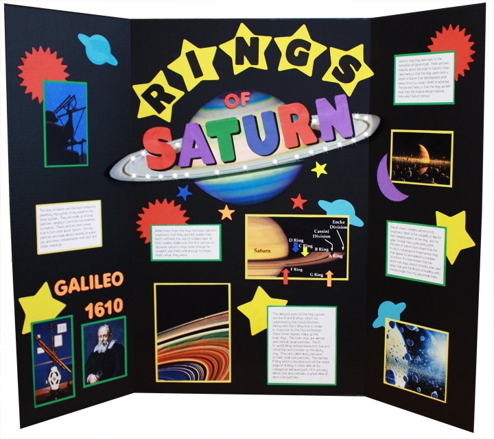 Make a Science Fair Project | The Rings of Saturn Poster ...