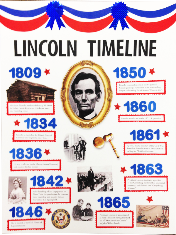 Make An Abraham Lincoln Poster Abraham Lincoln Poster Idea