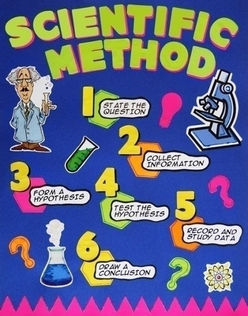 ... Science Fair Project About the Scientific Method | Scientific